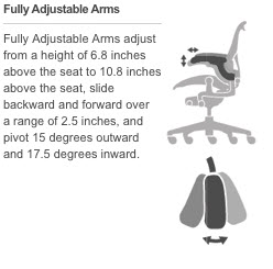 fully adjustable arms